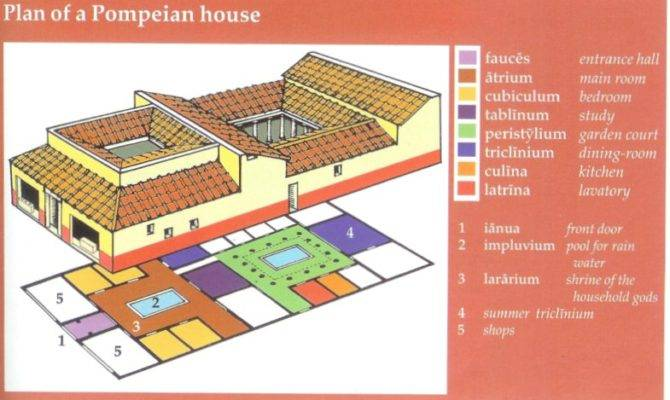 Ancient Roman Houses Likewise Greek Courtyard House Plan