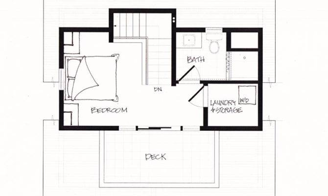 Argyle Floorplans Smallworks