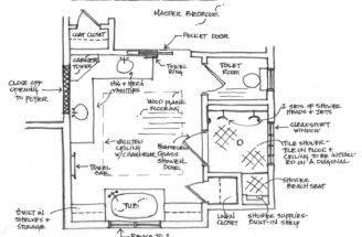Bathroom Bedroom Floor Master Plan Decor Ideas