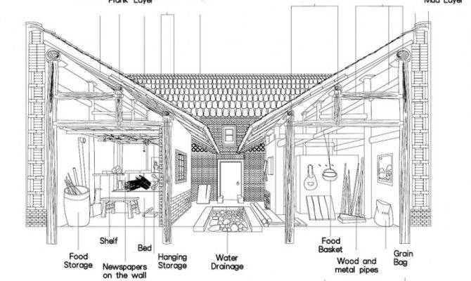 Chinese House Plans