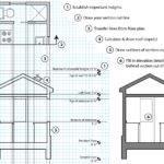 Design Tiny House