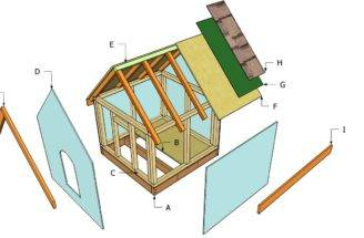 Dog House Plans Dogs Simple Diy