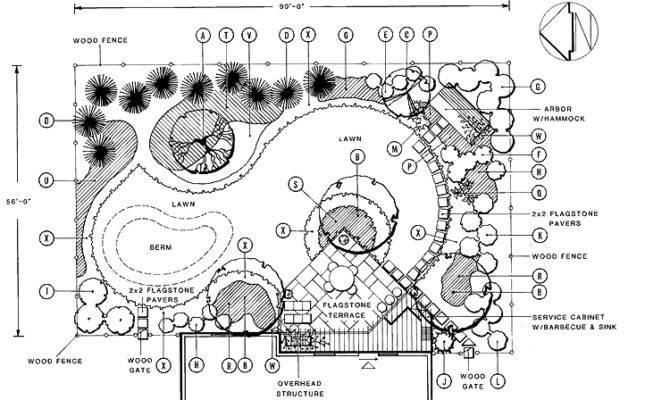 Dream Cottages Plans Retreats Cabins Beach Houses
