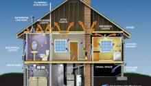 Excellence Design Homes Zero Energy Home Plans