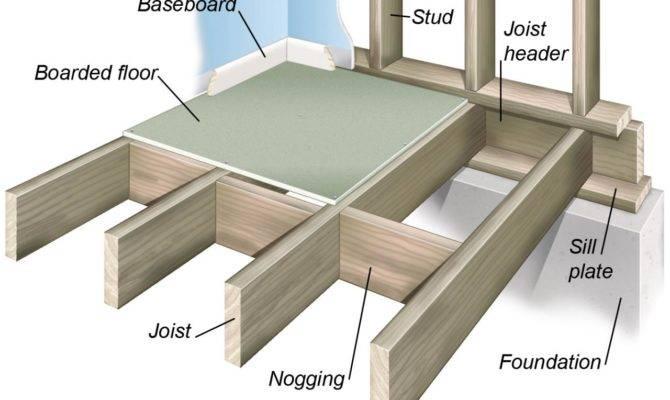 Floor Construction Methods Flooring Ideas Installation Tips