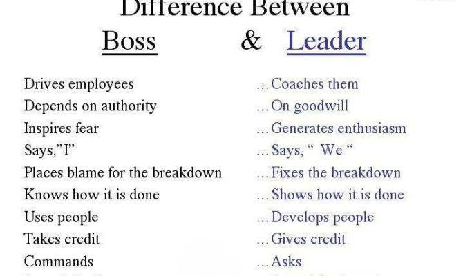 Great Characteristics Qualities Real Leader Against
