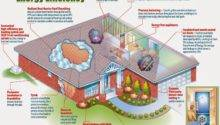 Home Plans Eco Friendly Modern Modular House Sustainable Design