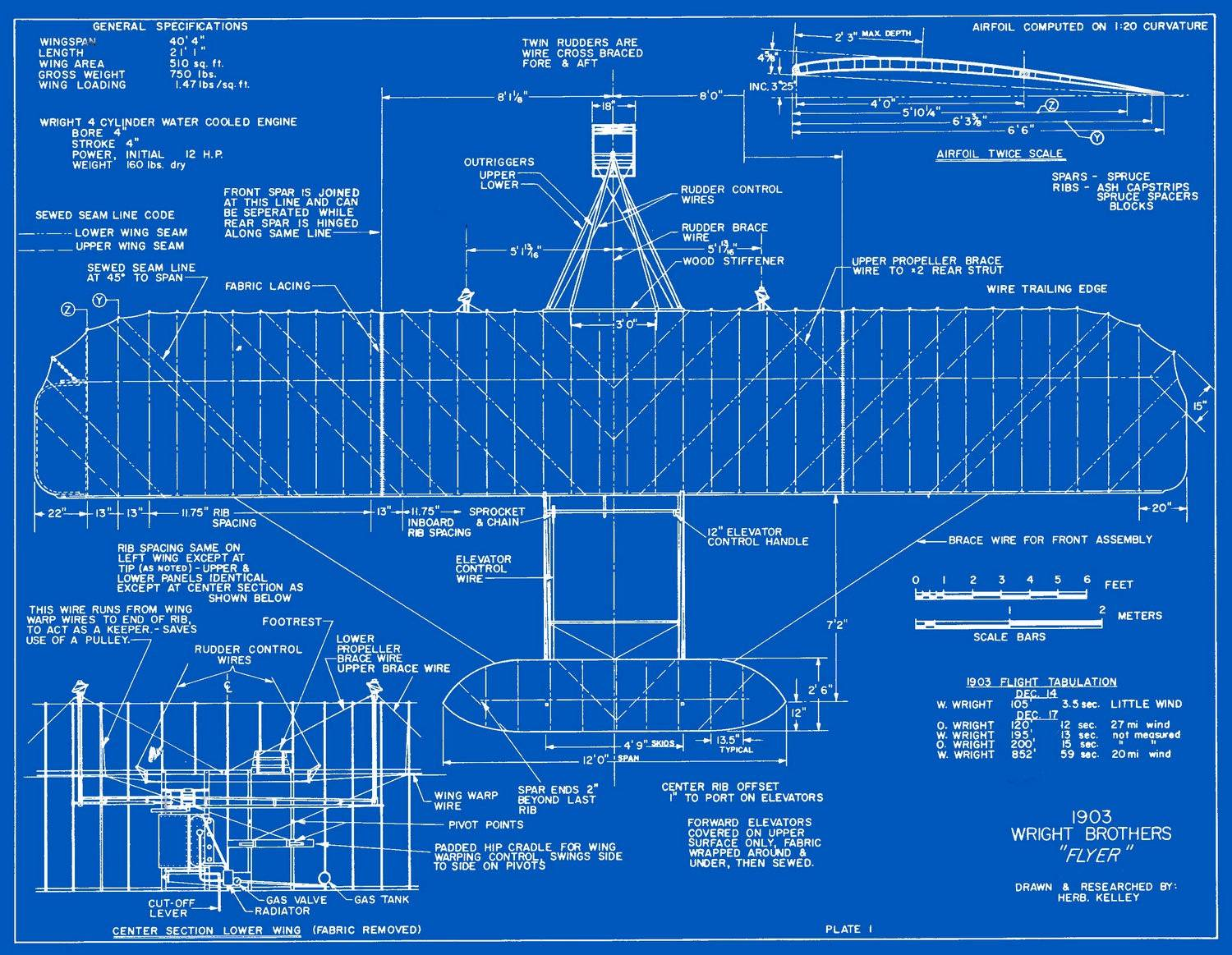3 measured drawings wright flyer plate top based