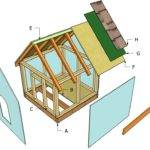 Pdf Diy Outdoor Dog House Plans Portable Thickness Planers