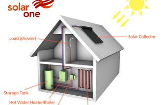 Pics Photos Eco Friendly House Diagram