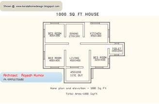 Plan Elevation Kerala Home Design Floor Plans