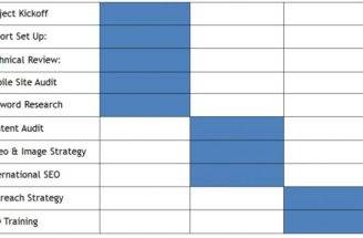 Planning Success Three Essential Consulting Project Plans Moz