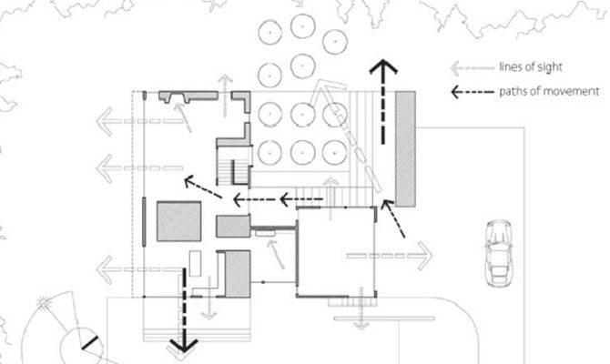 Surprising 16 Best Simple Smart Home Design Plans Ideas Home Plans Largest Home Design Picture Inspirations Pitcheantrous