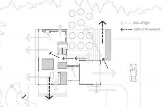 Smart House Plans Unique