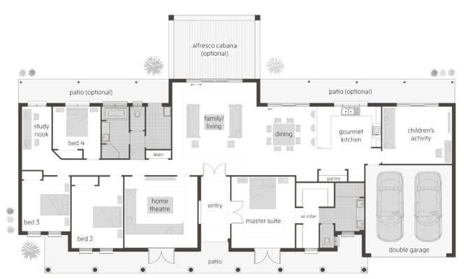Acreage House Plans Mcdonald Jones Somersetgrange Activity Rhs
