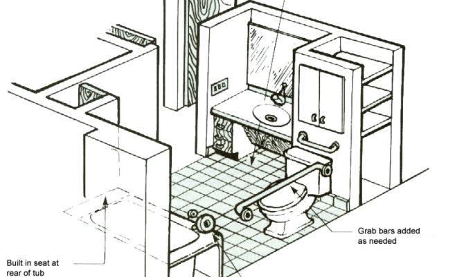Ada Handicap Bathroom Floor Plans