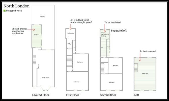 Alok Jha North London Terraced House Environment Guardian