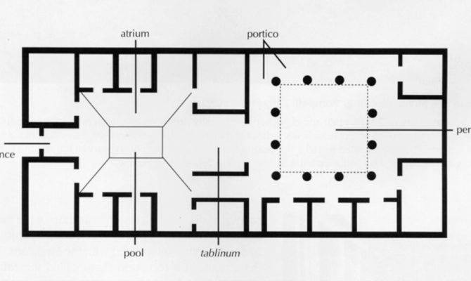 Ancient Roman House Atrium Plan Typical Home Plans