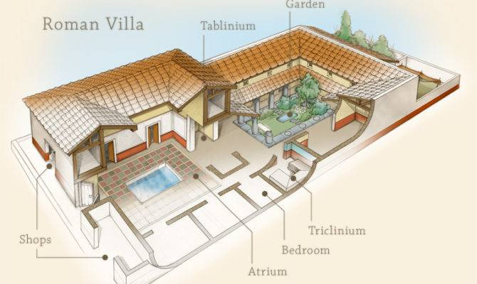 Ancient Roman House Plan