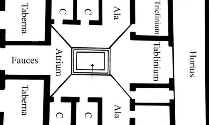 Ancient Roman House Plans Floor