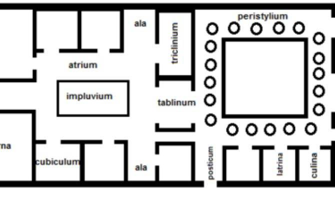 Ancient Roman House Plans Home Design Style