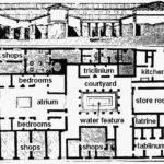 Ancient Roman Villa Blueprint Pinterest