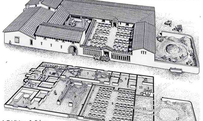 Ancient Roman Villa Floor Plans