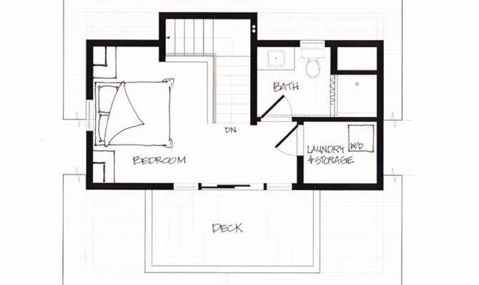 Argyle Floorplans Smallworks