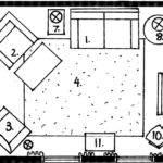 Arranging Furniture Floorplans Interior Decorating