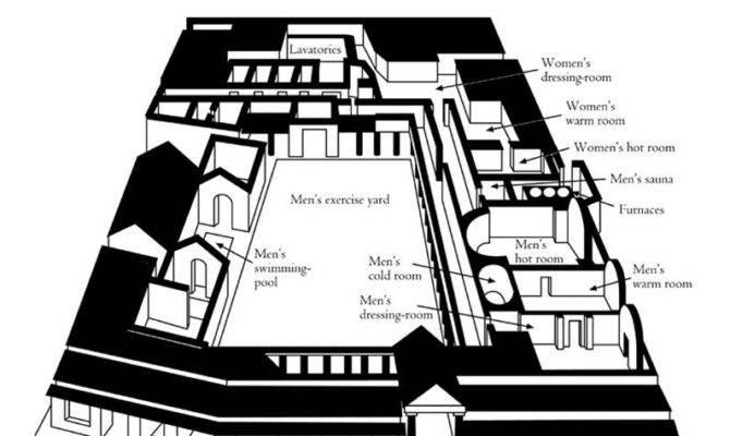 Article Baths Bathing Ancient Roman