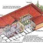 Back Ancient Roman Domus Floor Plan