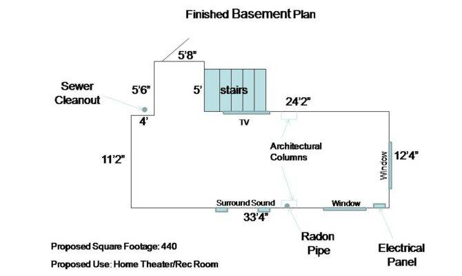 Basement Finishing Owner Builder Save Money Your