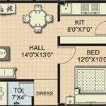 Bedroom Hall Kitchen Flats Floor Layouts Check Them Out
