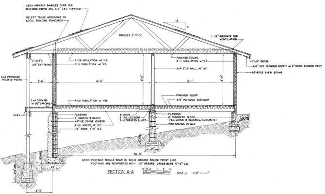 Bedroom Ranch House Plan Porch Sloped Lot