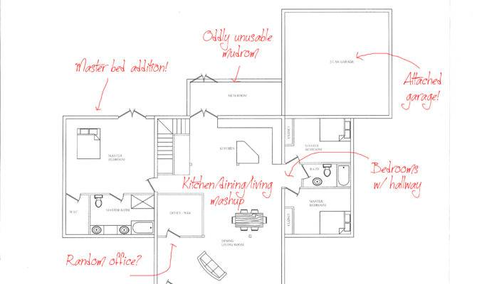 Best House Plans Ever Joy Studio Design