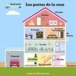 Big House Spanish Euffslemani