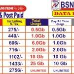 Bsnl Monthly Plans Tricks Zone