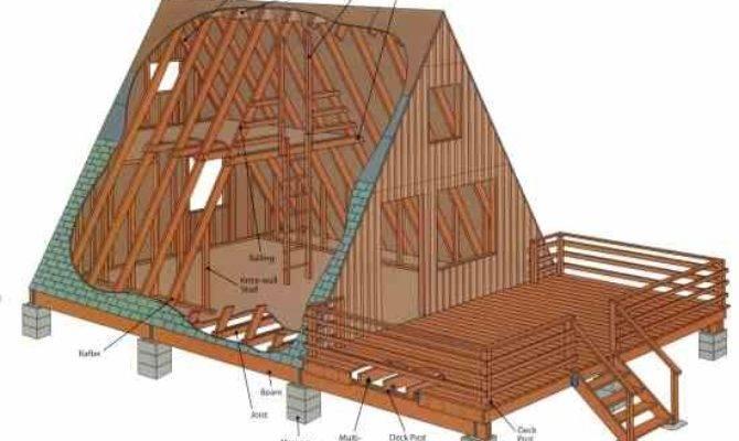 Build Frame Diy Mother Earth News