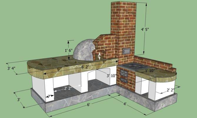 Build Outdoor Kitchen Howtospecialist Step