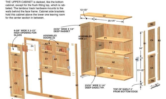 Building Cabinets Plans Pdf