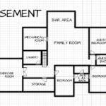Building Home Design Process