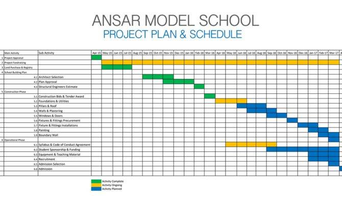 Building House Project Plan Basic