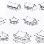Chinese Roof Chine Design Materials China Style