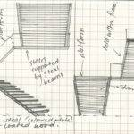 Christopher Day Stair Plans