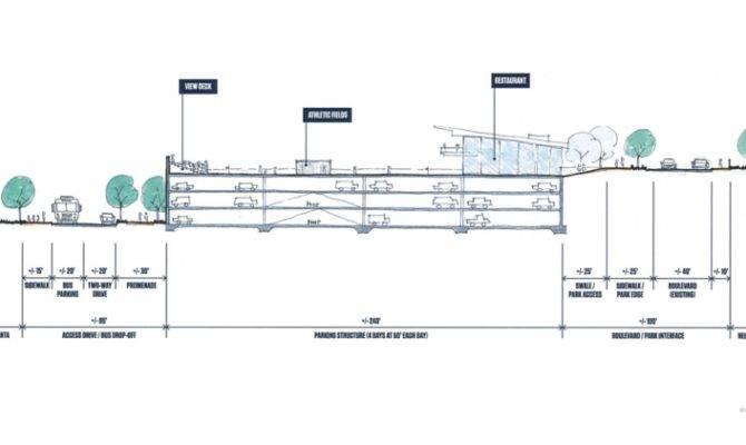 City Atlanta Plans Space Parking Garage