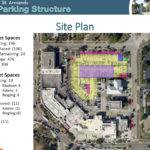 City Commission Approves Zoning Waivers Armands