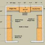 Closet Shelving Layout Design Thisiscarpentry