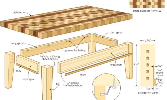 Coffee Table Woodworking Plans Woodshop