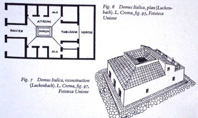 Comparison Greek Roman House Plans Typical Etruscan Domus