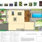 Considerations Designing New Garden